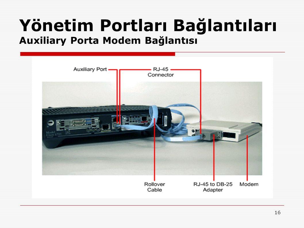 16 Yönetim Portları Bağlantıları Auxiliary Porta Modem Bağlantısı