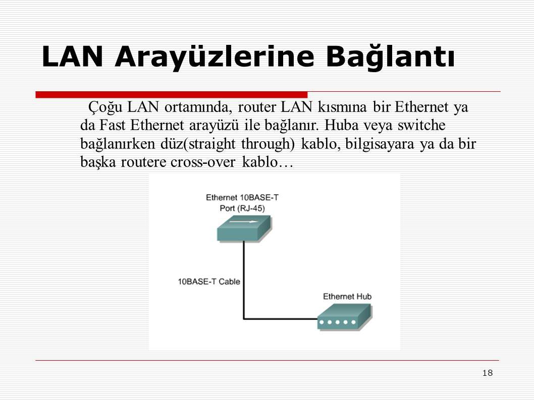 18 LAN Arayüzlerine Bağlantı Çoğu LAN ortamında, router LAN kısmına bir Ethernet ya da Fast Ethernet arayüzü ile bağlanır.