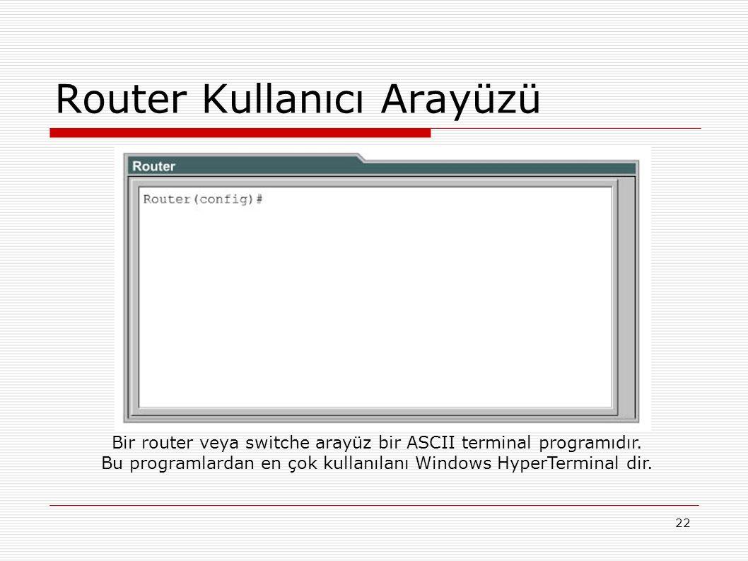 22 Router Kullanıcı Arayüzü Bir router veya switche arayüz bir ASCII terminal programıdır.