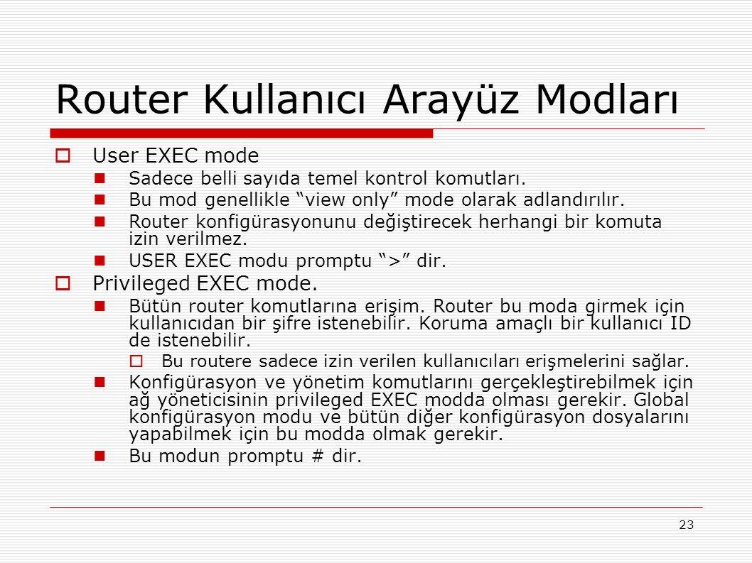 23 Router Kullanıcı Arayüz Modları  User EXEC mode Sadece belli sayıda temel kontrol komutları.