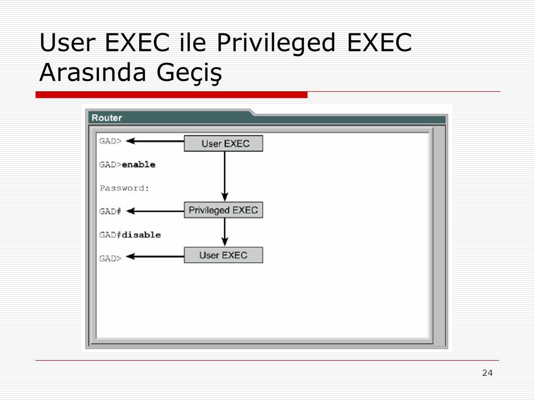 24 User EXEC ile Privileged EXEC Arasında Geçiş