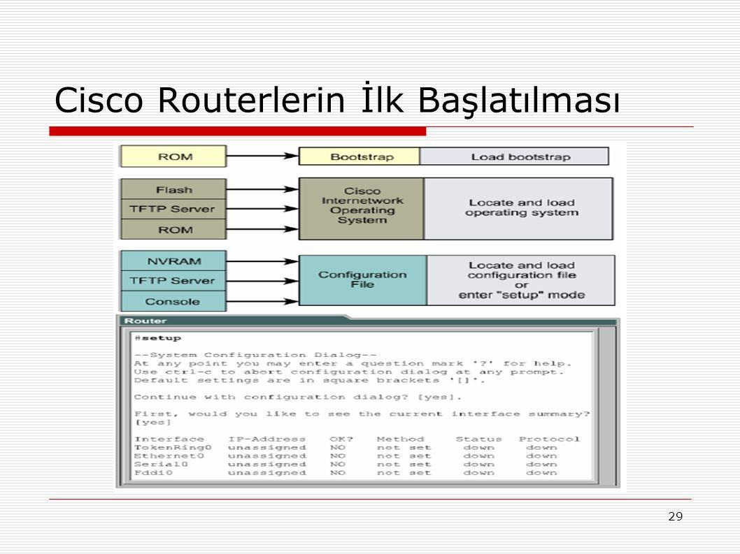 29 Cisco Routerlerin İlk Başlatılması