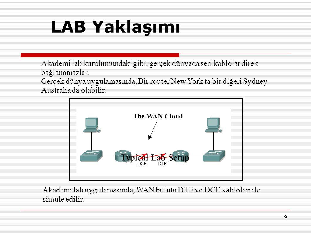 9 LAB Yaklaşımı Typical Lab Setup Akademi lab kurulumundaki gibi, gerçek dünyada seri kablolar direk bağlanamazlar.