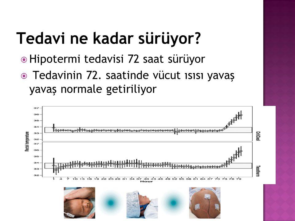  Hipotermi tedavisi 72 saat sürüyor  Tedavinin 72. saatinde vücut ısısı yavaş yavaş normale getiriliyor