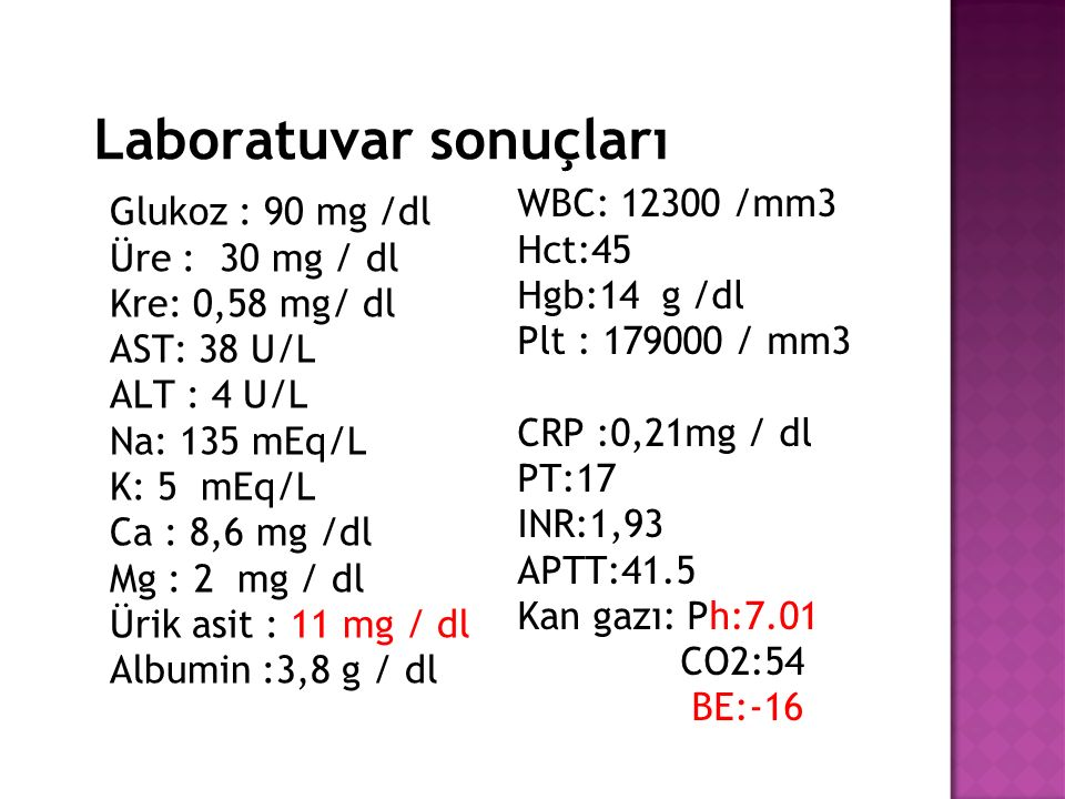 Laboratuvar sonuçları Glukoz : 90 mg /dl Üre : 30 mg / dl Kre: 0,58 mg/ dl AST: 38 U/L ALT : 4 U/L Na: 135 mEq/L K: 5 mEq/L Ca : 8,6 mg /dl Mg : 2 mg