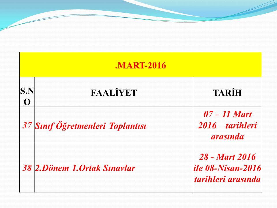 .MART-2016 S.N O FAALİYETTARİH 37 Sınıf Öğretmenleri Toplantısı 07 – 11 Mart 2016 tarihleri arasında 382.Dönem 1.Ortak Sınavlar 28 - Mart 2016 ile 08-Nisan-2016 tarihleri arasında