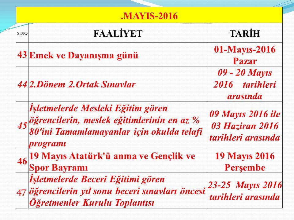 .MAYIS-2016 S.NO FAALİYETTARİH 43Emek ve Dayanışma günü 01-Mayıs-2016 Pazar 442.Dönem 2.Ortak Sınavlar 09 - 20 Mayıs 2016 tarihleri arasında 45 İşletmelerde Mesleki Eğitim gören öğrencilerin, meslek eğitimlerinin en az % 80 ini Tamamlamayanlar için okulda telafi programı 09 Mayıs 2016 ile 03 Haziran 2016 tarihleri arasında 46 19 Mayıs Atatürk ü anma ve Gençlik ve Spor Bayramı 19 Mayıs 2016 Perşembe 47 İşletmelerde Beceri Eğitimi gören öğrencilerin yıl sonu beceri sınavları öncesi Öğretmenler Kurulu Toplantısı 23-25 Mayıs 2016 tarihleri arasında