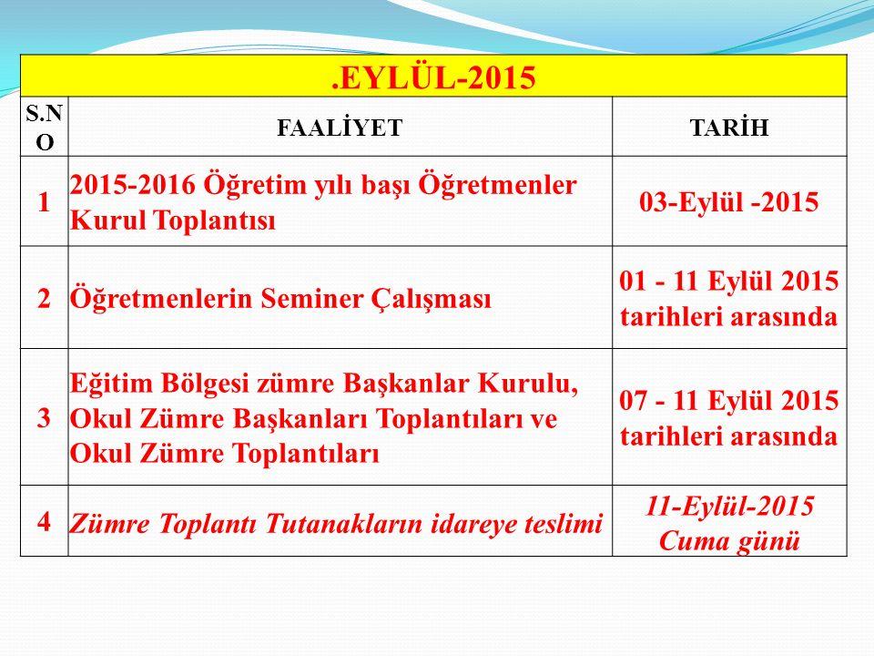.EYLÜL-2015 S.N O FAALİYETTARİH 1 2015-2016 Öğretim yılı başı Öğretmenler Kurul Toplantısı 03-Eylül -2015 2Öğretmenlerin Seminer Çalışması 01 - 11 Eylül 2015 tarihleri arasında 3 Eğitim Bölgesi zümre Başkanlar Kurulu, Okul Zümre Başkanları Toplantıları ve Okul Zümre Toplantıları 07 - 11 Eylül 2015 tarihleri arasında 4Zümre Toplantı Tutanakların idareye teslimi 11-Eylül-2015 Cuma günü
