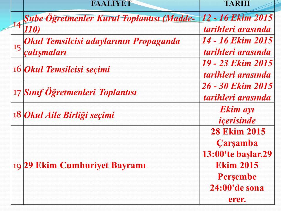 .EKİM-2015 FAALİYETTARİH 14 Şube Öğretmenler Kurul Toplantısı (Madde- 110) 12 - 16 Ekim 2015 tarihleri arasında 15 Okul Temsilcisi adaylarının Propaganda çalışmaları 14 - 16 Ekim 2015 tarihleri arasında 16 Okul Temsilcisi seçimi 19 - 23 Ekim 2015 tarihleri arasında 17 Sınıf Öğretmenleri Toplantısı 26 - 30 Ekim 2015 tarihleri arasında 18 Okul Aile Birliği seçimi Ekim ayı içerisinde 19 29 Ekim Cumhuriyet Bayramı 28 Ekim 2015 Çarşamba 13:00 te başlar.29 Ekim 2015 Perşembe 24:00 de sona erer.