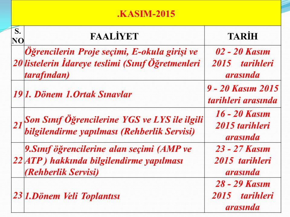 .KASIM-2015 S.