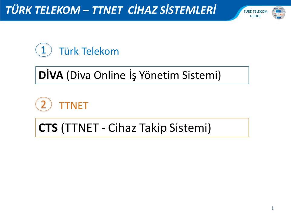 , TÜRK TELEKOM GROUP 1 TÜRK TELEKOM – TTNET CİHAZ SİSTEMLERİ DİVA (Diva Online İş Yönetim Sistemi) CTS (TTNET - Cihaz Takip Sistemi) 1 1 Türk Telekom 2 2 TTNET