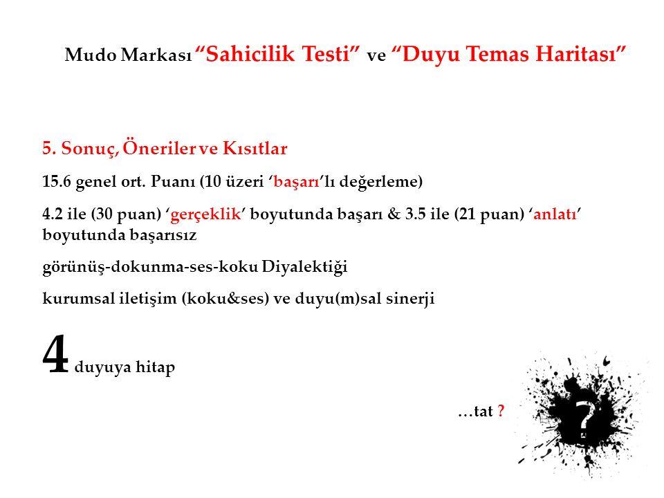 Mudo Markası Sahicilik Testi ve Duyu Temas Haritası 5.