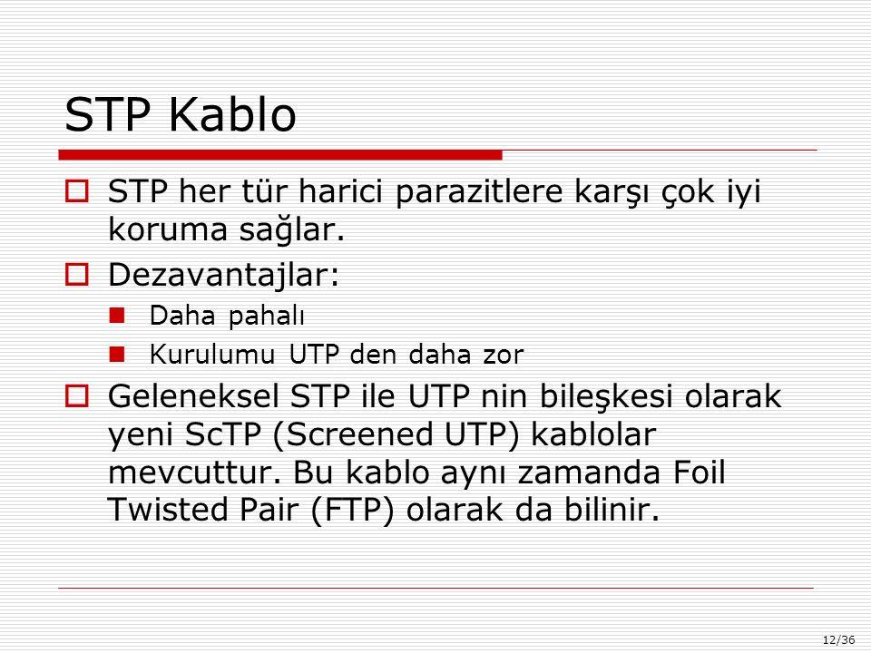 12/36 STP Kablo  STP her tür harici parazitlere karşı çok iyi koruma sağlar.