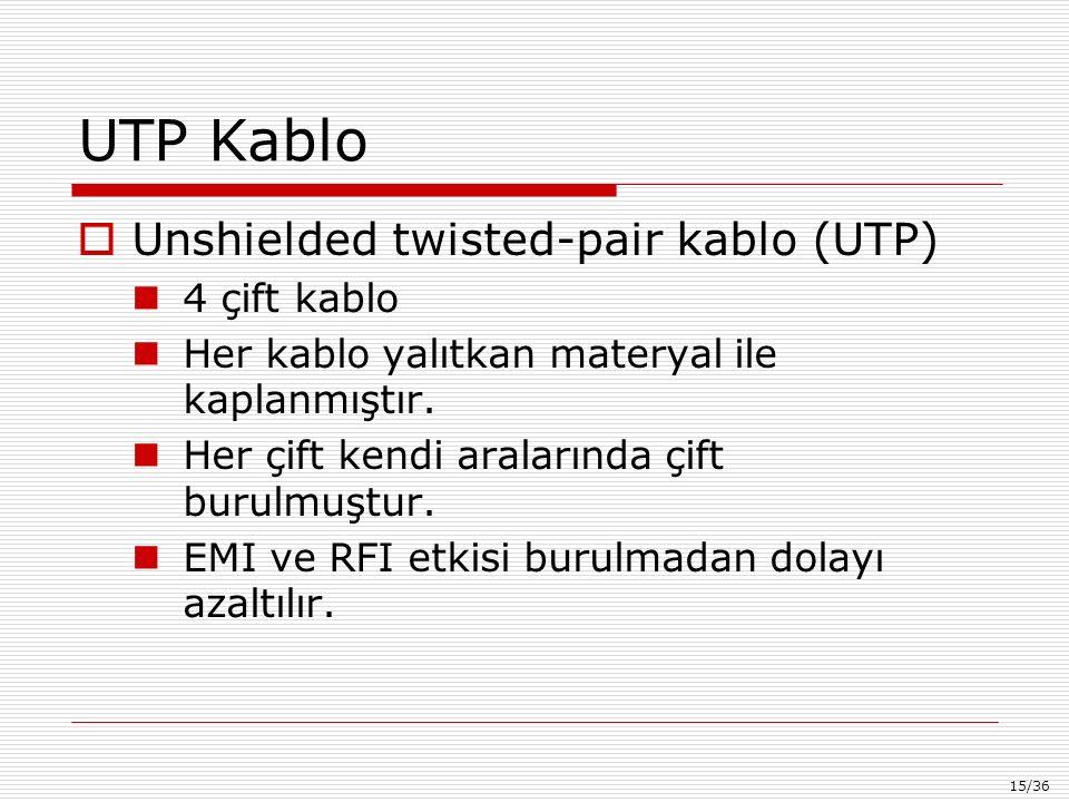 15/36 UTP Kablo  Unshielded twisted-pair kablo (UTP) 4 çift kablo Her kablo yalıtkan materyal ile kaplanmıştır.