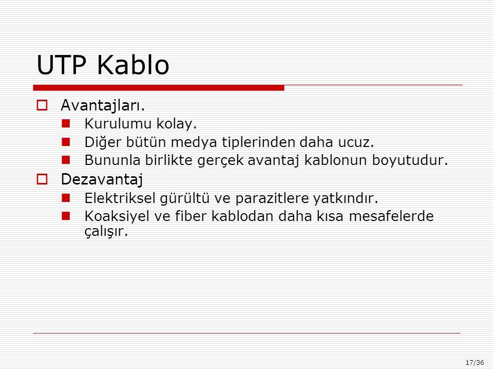 17/36 UTP Kablo  Avantajları. Kurulumu kolay. Diğer bütün medya tiplerinden daha ucuz.