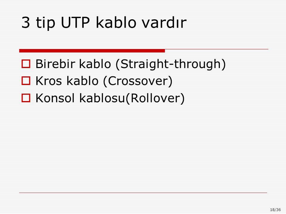 18/36 3 tip UTP kablo vardır  Birebir kablo (Straight-through)  Kros kablo (Crossover)  Konsol kablosu(Rollover)