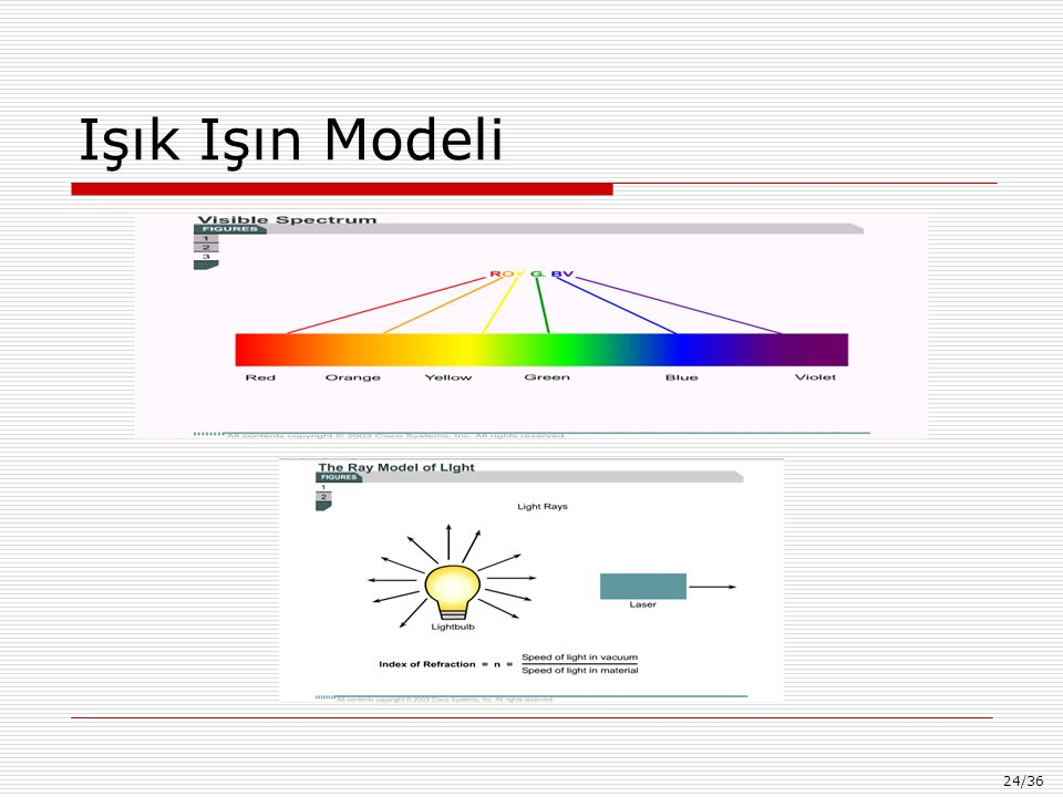 24/36 Işık Işın Modeli