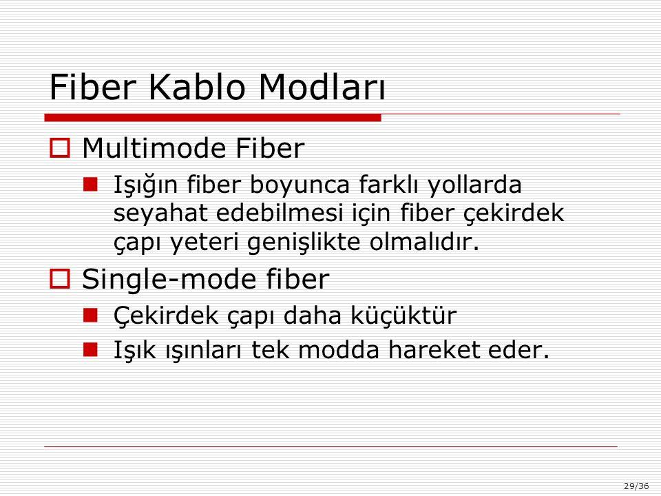 29/36 Fiber Kablo Modları  Multimode Fiber Işığın fiber boyunca farklı yollarda seyahat edebilmesi için fiber çekirdek çapı yeteri genişlikte olmalıdır.