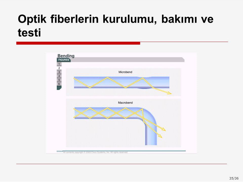 35/36 Optik fiberlerin kurulumu, bakımı ve testi