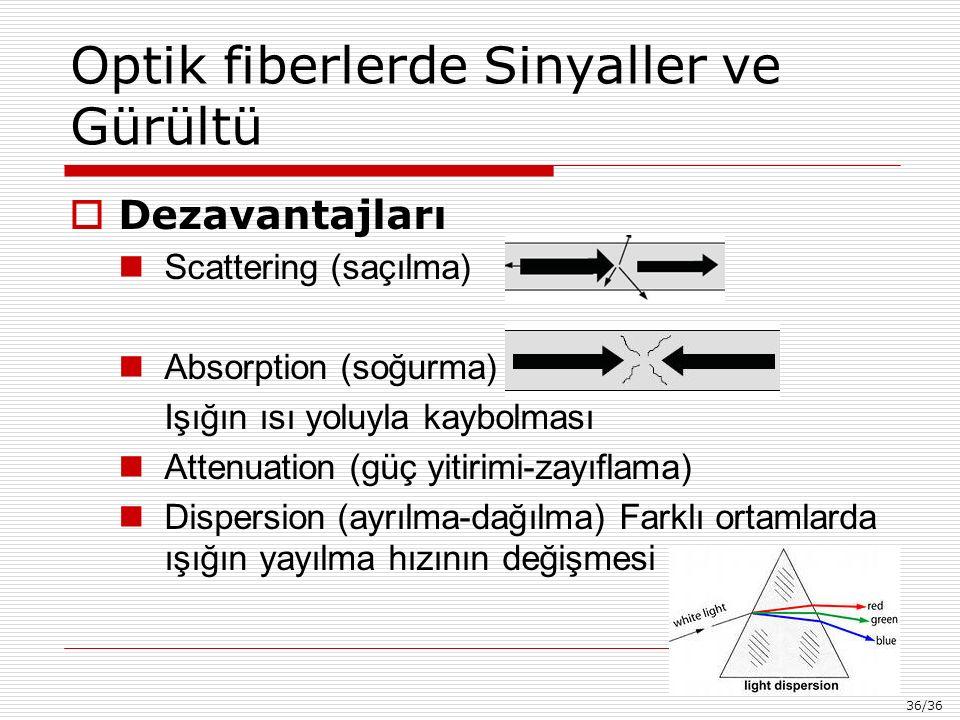 36/36 Optik fiberlerde Sinyaller ve Gürültü  Dezavantajları Scattering (saçılma) Absorption (soğurma) Işığın ısı yoluyla kaybolması Attenuation (güç yitirimi-zayıflama) Dispersion (ayrılma-dağılma) Farklı ortamlarda ışığın yayılma hızının değişmesi