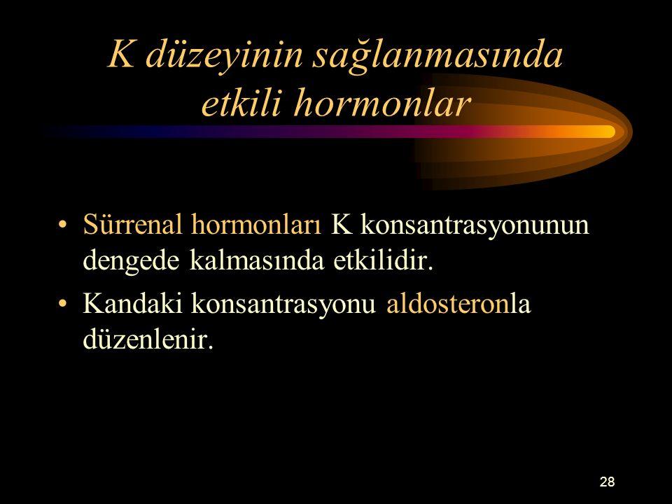 28 K düzeyinin sağlanmasında etkili hormonlar Sürrenal hormonları K konsantrasyonunun dengede kalmasında etkilidir. Kandaki konsantrasyonu aldosteronl