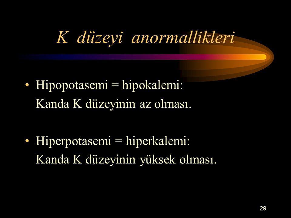 29 K düzeyi anormallikleri Hipopotasemi = hipokalemi: Kanda K düzeyinin az olması. Hiperpotasemi = hiperkalemi: Kanda K düzeyinin yüksek olması.