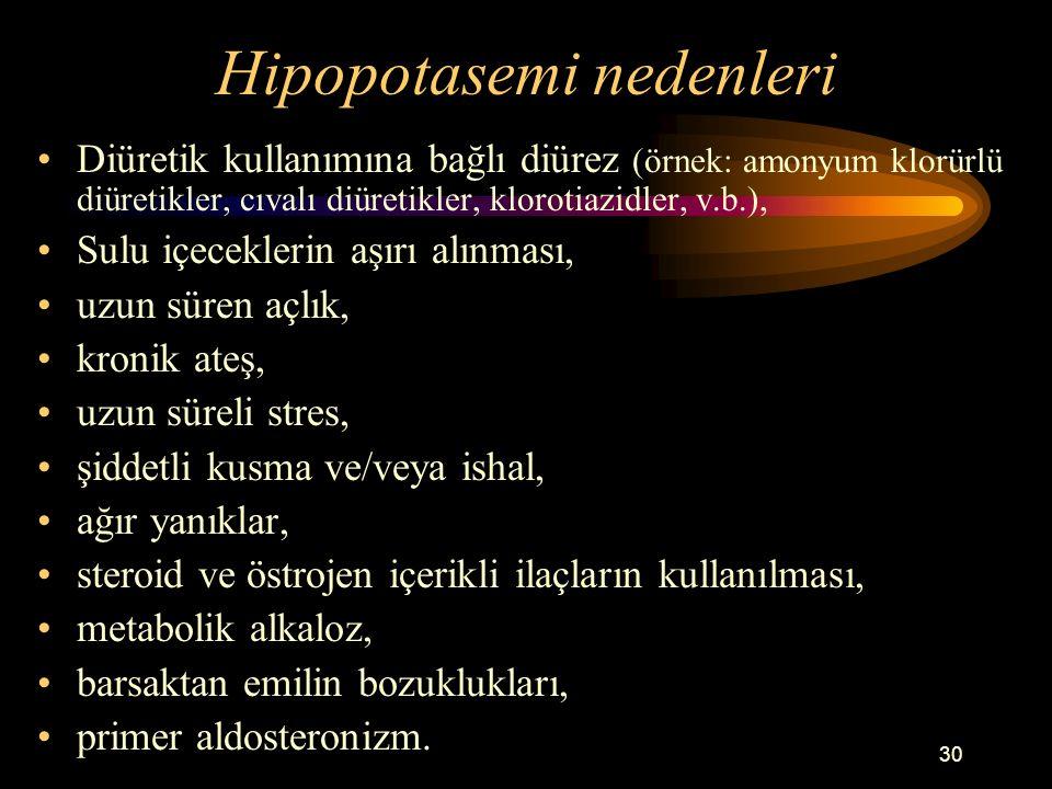 30 Hipopotasemi nedenleri Diüretik kullanımına bağlı diürez (örnek: amonyum klorürlü diüretikler, cıvalı diüretikler, klorotiazidler, v.b.), Sulu içec