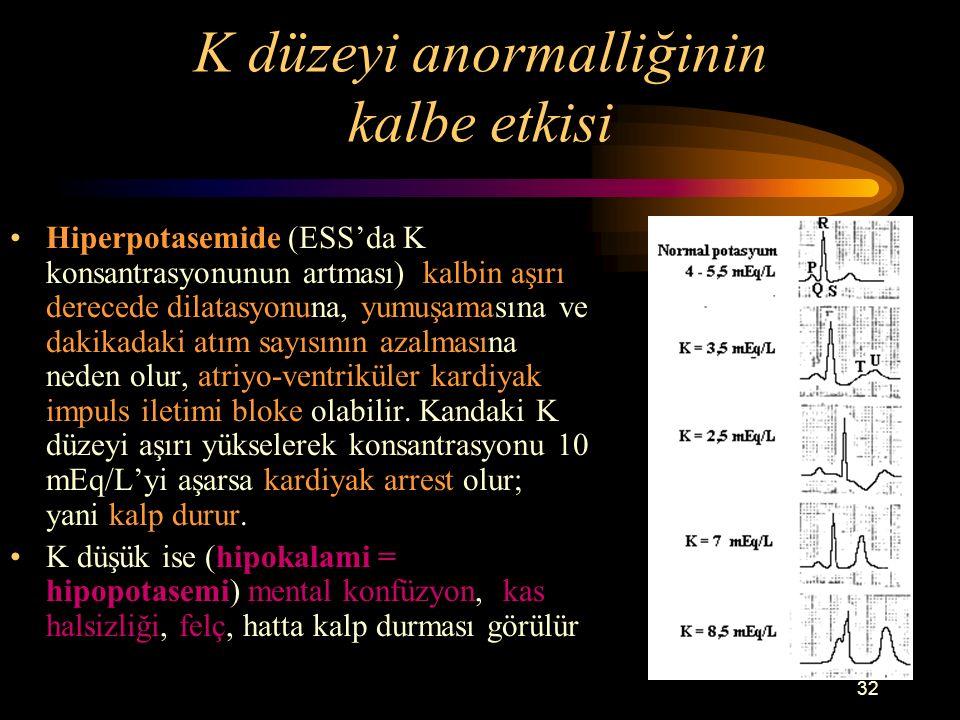 32 K düzeyi anormalliğinin kalbe etkisi Hiperpotasemide (ESS'da K konsantrasyonunun artması) kalbin aşırı derecede dilatasyonuna, yumuşamasına ve daki