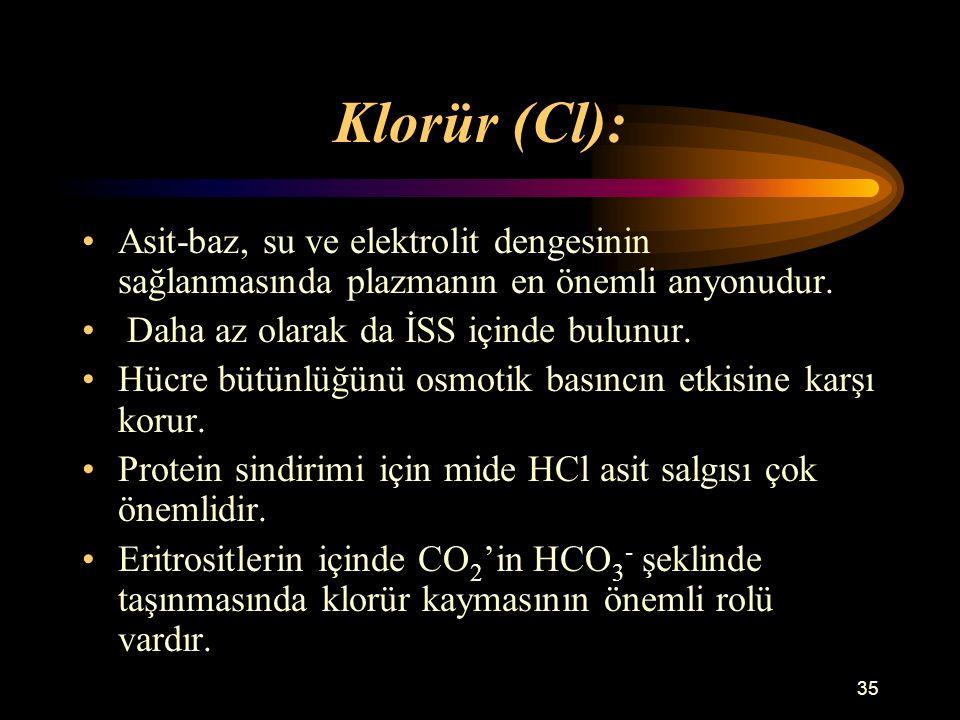 35 Klorür (Cl): Asit-baz, su ve elektrolit dengesinin sağlanmasında plazmanın en önemli anyonudur. Daha az olarak da İSS içinde bulunur. Hücre bütünlü