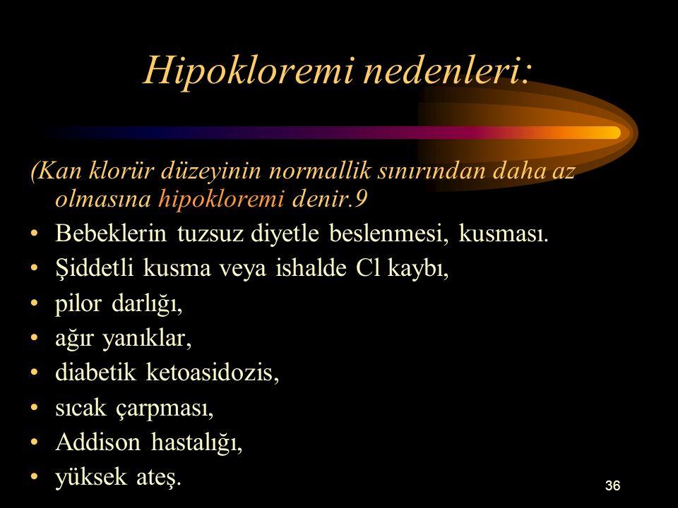 36 Hipokloremi nedenleri: (Kan klorür düzeyinin normallik sınırından daha az olmasına hipokloremi denir.9 Bebeklerin tuzsuz diyetle beslenmesi, kusmas