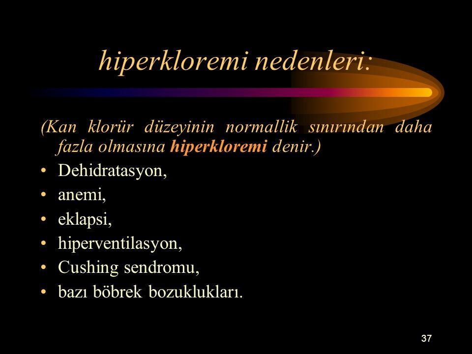 37 hiperkloremi nedenleri: (Kan klorür düzeyinin normallik sınırından daha fazla olmasına hiperkloremi denir.) Dehidratasyon, anemi, eklapsi, hiperven