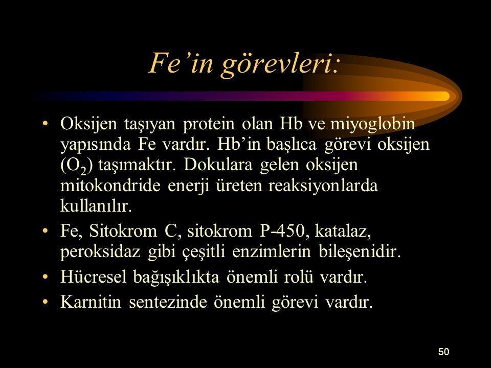 50 Fe'in görevleri: Oksijen taşıyan protein olan Hb ve miyoglobin yapısında Fe vardır. Hb'in başlıca görevi oksijen (O 2 ) taşımaktır. Dokulara gelen