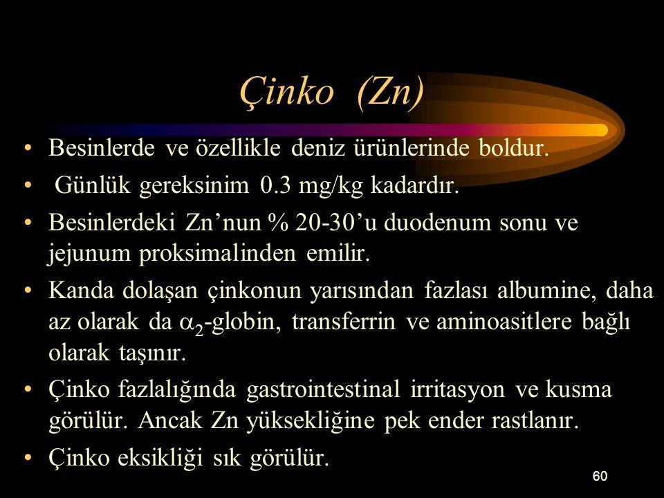 60 Çinko (Zn) Besinlerde ve özellikle deniz ürünlerinde boldur. Günlük gereksinim 0.3 mg/kg kadardır. Besinlerdeki Zn'nun % 20-30'u duodenum sonu ve j