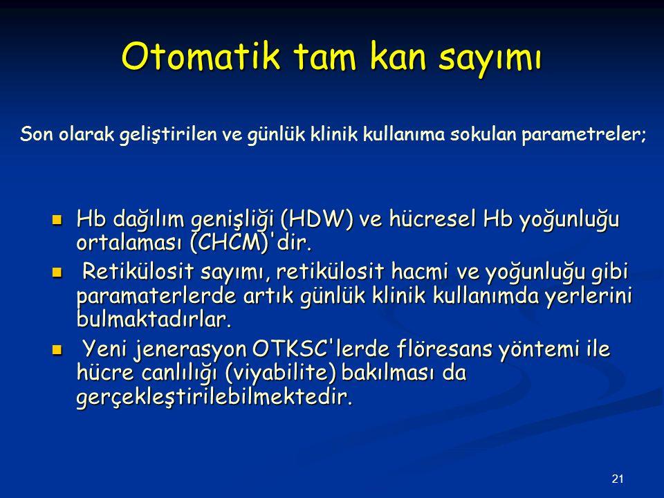 21 Hb dağılım genişliği (HDW) ve hücresel Hb yoğunluğu ortalaması (CHCM) dir.