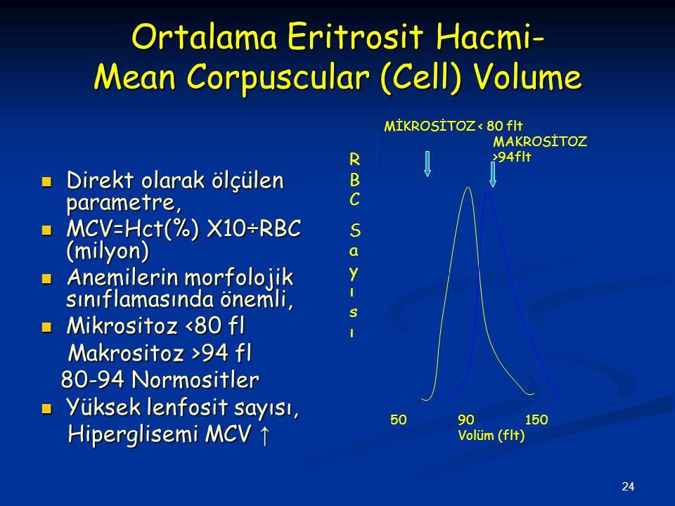 24 Ortalama Eritrosit Hacmi- Mean Corpuscular (Cell) Volume Direkt olarak ölçülen parametre, Direkt olarak ölçülen parametre, MCV=Hct(%) X10÷RBC (milyon) MCV=Hct(%) X10÷RBC (milyon) Anemilerin morfolojik sınıflamasında önemli, Anemilerin morfolojik sınıflamasında önemli, Mikrositoz <80 fl Mikrositoz <80 fl Makrositoz >94 fl Makrositoz >94 fl 80-94 Normositler 80-94 Normositler Yüksek lenfosit sayısı, Yüksek lenfosit sayısı, Hiperglisemi MCV ↑ Hiperglisemi MCV ↑ RBCSayısıRBCSayısı 5090150 Volüm (flt) MİKROSİTOZ < 80 flt MAKROSİTOZ >94flt