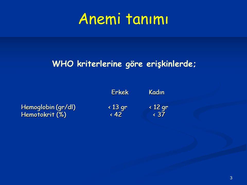 3 Erkek Kadın Erkek Kadın Hemoglobin (gr/dl) < 13 gr < 12 gr Hemotokrit (%) < 42 < 37 Anemi tanımı WHO kriterlerine göre erişkinlerde;