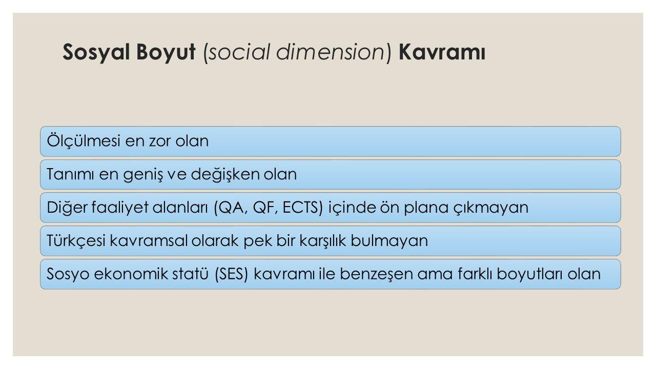 Sosyal Boyut (social dimension) Kavramı Ölçülmesi en zor olanTanımı en geniş ve değişken olanDiğer faaliyet alanları (QA, QF, ECTS) içinde ön plana çıkmayanTürkçesi kavramsal olarak pek bir karşılık bulmayanSosyo ekonomik statü (SES) kavramı ile benzeşen ama farklı boyutları olan
