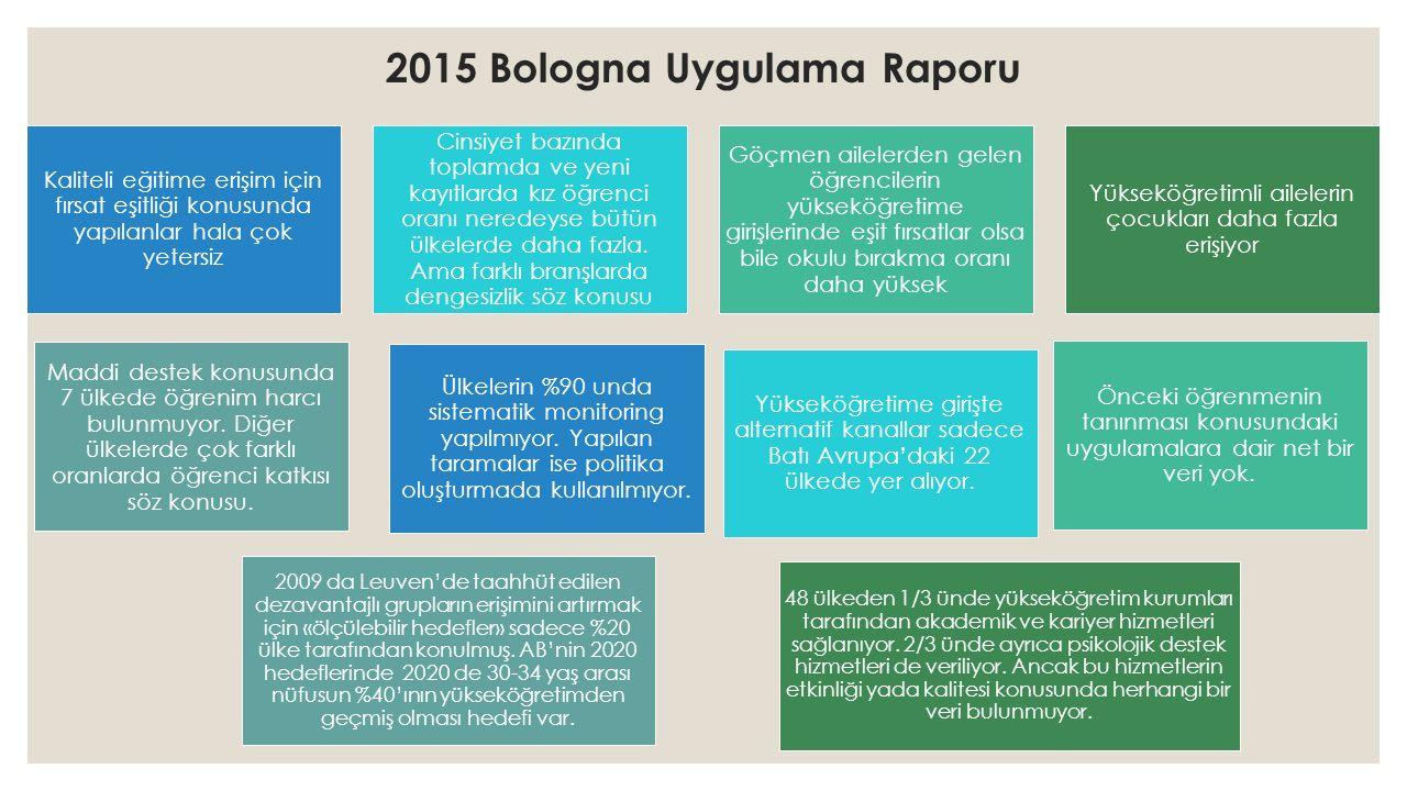 2015 Bologna Uygulama Raporu Kaliteli eğitime erişim için fırsat eşitliği konusunda yapılanlar hala çok yetersiz Cinsiyet bazında toplamda ve yeni kayıtlarda kız öğrenci oranı neredeyse bütün ülkelerde daha fazla.