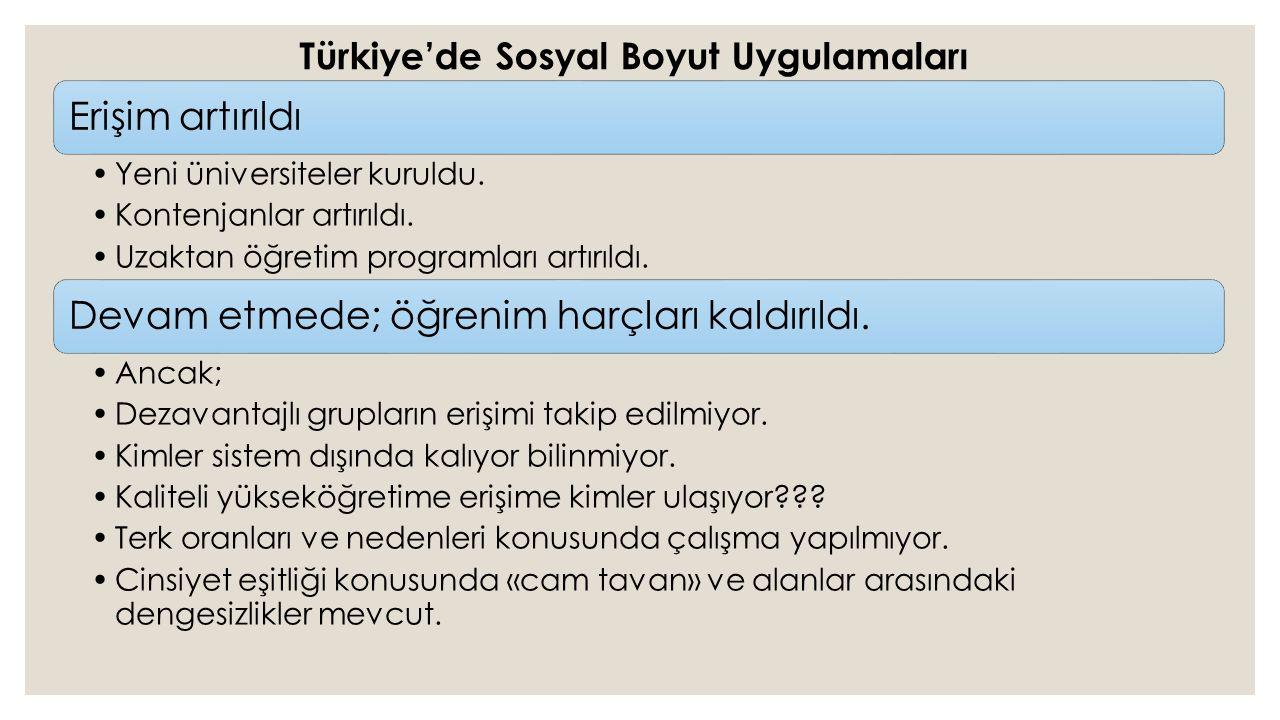 Türkiye'de Sosyal Boyut Uygulamaları Erişim artırıldı Yeni üniversiteler kuruldu.