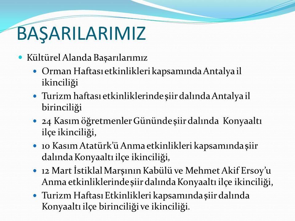 BAŞARILARIMIZ Kültürel Alanda Başarılarımız Orman Haftası etkinlikleri kapsamında Antalya il ikinciliği Turizm haftası etkinliklerinde şiir dalında An