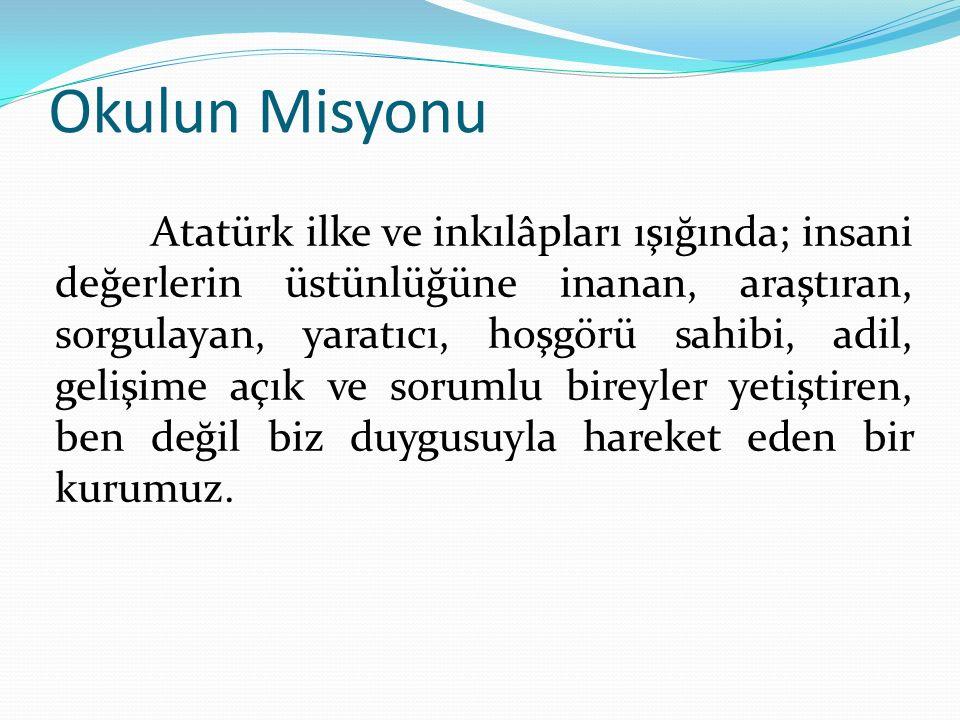 Okulun Misyonu Atatürk ilke ve inkılâpları ışığında; insani değerlerin üstünlüğüne inanan, araştıran, sorgulayan, yaratıcı, hoşgörü sahibi, adil, geli