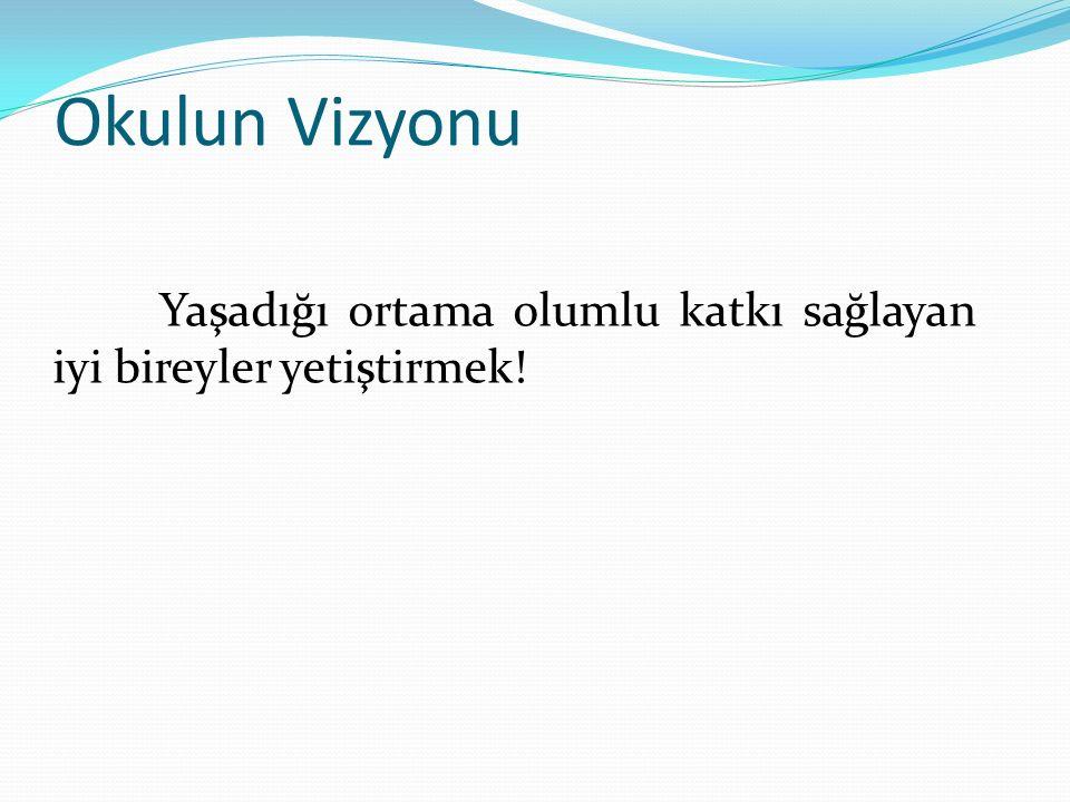 BAŞARILARIMIZ Kültürel Alanda Başarılarımız Orman Haftası etkinlikleri kapsamında Antalya il ikinciliği Turizm haftası etkinliklerinde şiir dalında Antalya il birinciliği 24 Kasım öğretmenler Gününde şiir dalında Konyaaltı ilçe ikinciliği, 10 Kasım Atatürk'ü Anma etkinlikleri kapsamında şiir dalında Konyaaltı ilçe ikinciliği, 12 Mart İstiklal Marşının Kabülü ve Mehmet Akif Ersoy'u Anma etkinliklerinde şiir dalında Konyaaltı ilçe ikinciliği, Turizm Haftası Etkinlikleri kapsamında şiir dalında Konyaaltı ilçe birinciliği ve ikinciliği.