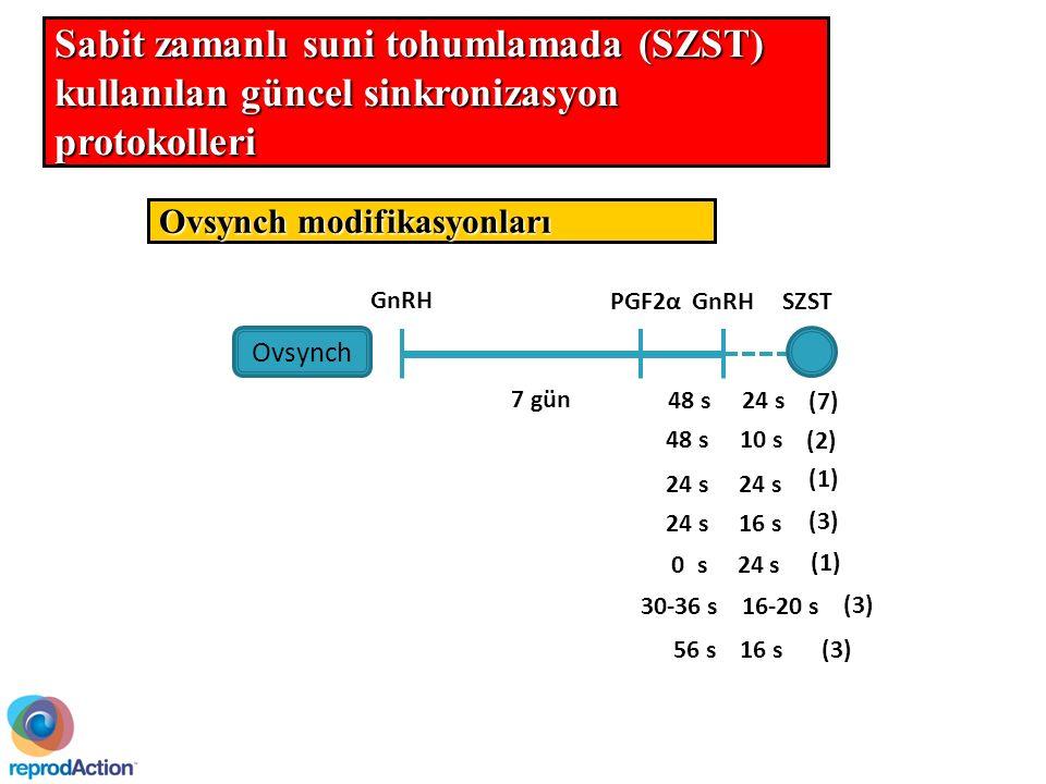 48 s 7 gün 24 s SZST GnRH PGF2α Ovsynch Ovsynch modifikasyonları 24 s 0 s 24 s 30-36 s 16-20 s 24 s 16 s (7) (1) (3) (1) (3) 48 s10 s (2) 56 s 16 s (3) Sabit zamanlı suni tohumlamada (SZST) kullanılan güncel sinkronizasyon protokolleri
