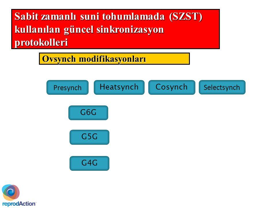 Ovsynch modifikasyonları Presynch HeatsynchCosynch Selectsynch G6G G5G G4G