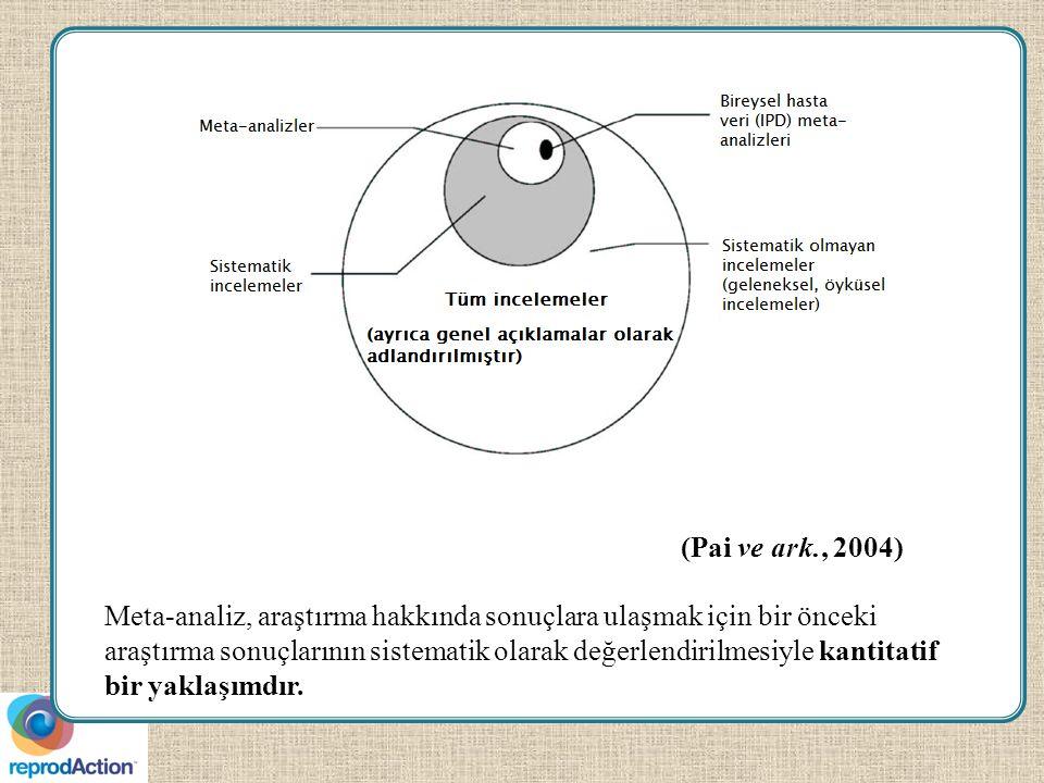 (Pai ve ark., 2004) Meta-analiz, araştırma hakkında sonuçlara ulaşmak için bir önceki araştırma sonuçlarının sistematik olarak değerlendirilmesiyle kantitatif bir yaklaşımdır.