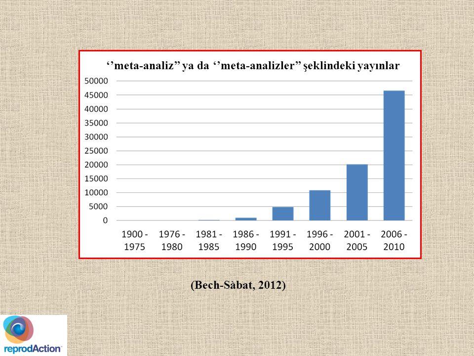 (Bech-Sàbat, 2012) ''meta-analiz'' ya da ''meta-analizler'' şeklindeki yayınlar