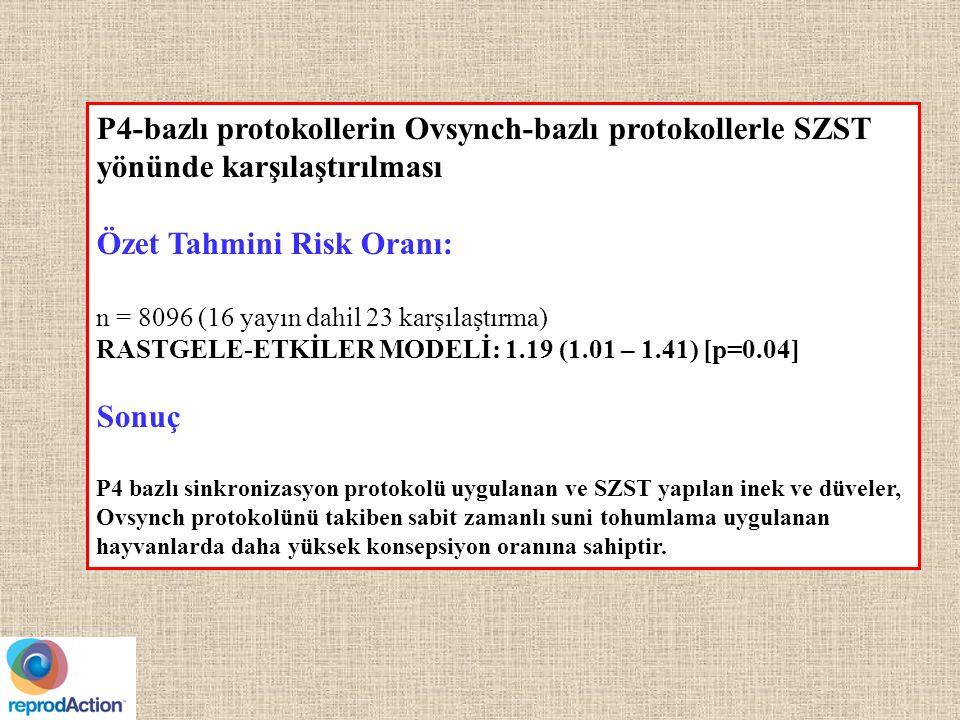 P4-bazlı protokollerin Ovsynch-bazlı protokollerle SZST yönünde karşılaştırılması Özet Tahmini Risk Oranı: n = 8096 (16 yayın dahil 23 karşılaştırma) RASTGELE-ETKİLER MODELİ: 1.19 (1.01 – 1.41) [p=0.04] Sonuç P4 bazlı sinkronizasyon protokolü uygulanan ve SZST yapılan inek ve düveler, Ovsynch protokolünü takiben sabit zamanlı suni tohumlama uygulanan hayvanlarda daha yüksek konsepsiyon oranına sahiptir.