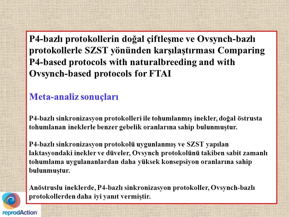 P4-bazlı protokollerin doğal çiftleşme ve Ovsynch-bazlı protokollerle SZST yönünden karşılaştırması Comparing P4-based protocols with naturalbreeding and with Ovsynch-based protocols for FTAI Meta-analiz sonuçları P4-bazlı sinkronizasyon protokolleri ile tohumlanmış inekler, doğal östrusta tohumlanan ineklerle benzer gebelik oranlarına sahip bulunmuştur.