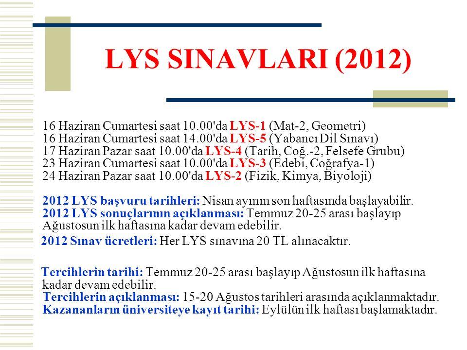 LYS SINAVLARI (2012) 16 Haziran Cumartesi saat 10.00 da LYS-1 (Mat-2, Geometri) 16 Haziran Cumartesi saat 14.00 da LYS-5 (Yabancı Dil Sınavı) 17 Haziran Pazar saat 10.00 da LYS-4 (Tarih, Coğ.-2, Felsefe Grubu) 23 Haziran Cumartesi saat 10.00 da LYS-3 (Edebi, Coğrafya-1) 24 Haziran Pazar saat 10.00 da LYS-2 (Fizik, Kimya, Biyoloji) 2012 LYS başvuru tarihleri: Nisan ayının son haftasında başlayabilir.