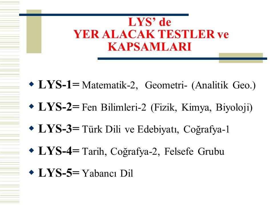 LYS' de YER ALACAK TESTLER ve KAPSAMLARI  LYS-1= Matematik-2, Geometri- (Analitik Geo.)  LYS-2= Fen Bilimleri-2 (Fizik, Kimya, Biyoloji)  LYS-3= Türk Dili ve Edebiyatı, Coğrafya-1  LYS-4= Tarih, Coğrafya-2, Felsefe Grubu  LYS-5= Yabancı Dil